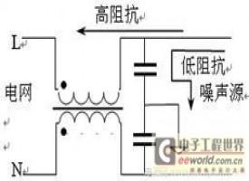 软磁材料基础知识连载(三)