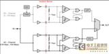 新型数字电容隔离器提升了高性能标准