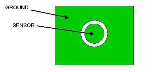 电容式触摸传感器的应用设计技巧与分析