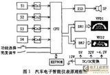 PIC16C72A单片机在汽车智能仪表中的应用