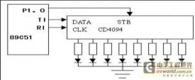 从零开始51单片机教程 —— 23 单片机串行口通信程序设计