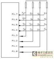从零开始51单片机教程 —— 27 矩阵式键盘接口技术及程序设计