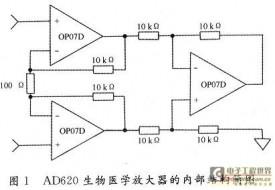 心电信号特点及其采集电路的设计方法