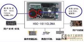 EIP产品HSC-1611CLDNA 在血细胞分析仪中的应用