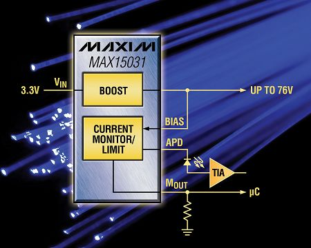 Maxim推出带有电流监测器的小型升压转换器