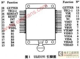 非制冷红外焦平面阵列器件的驱动电路设计