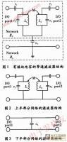 基于LTCC多微波无源滤波器的设计方案