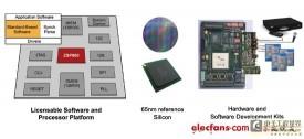 芯原微电子VZ.AudioHD音频应用平台