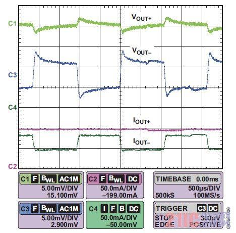 图6. 对负(C'uk)输出施加30 mA阶跃负载的瞬态响应