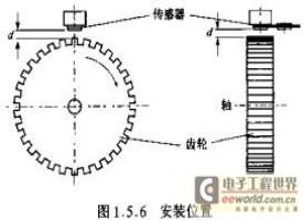 光电转速的传感器工作原理_光电转速计工作原理图