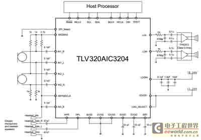 TLV320AIC3204系列DAC直流耦合的应用