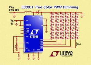 凌力尔特DC/DC 升压模式转换器LT3598