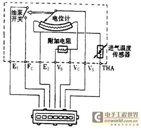 汽车体积流量型传感器检测