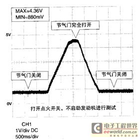 线性输出型节气门位置传感器检测波形图