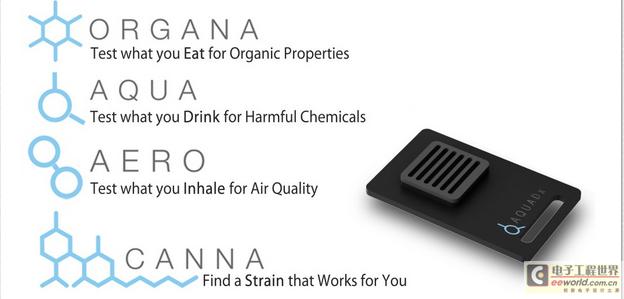 MyDx:个人食品安全检测器