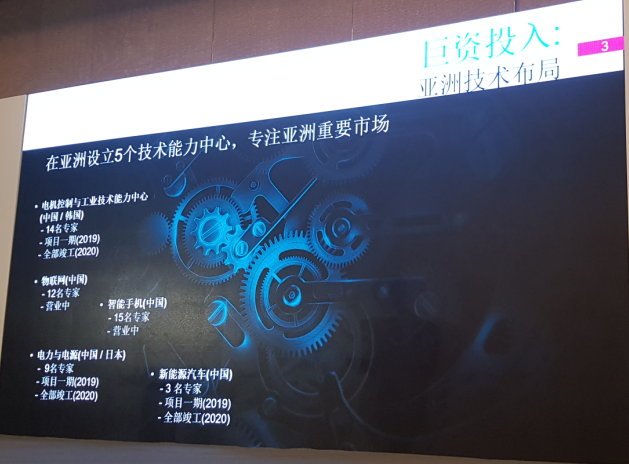 意法半导体陆春雷:不遗余力地推动中国工业市场发展