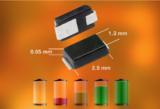 更高功率密度和更高效率,Vishay FRED Pt®超快恢复整流器问市
