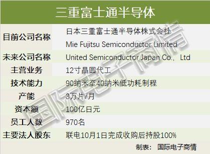 544亿日元!联电全资收购日本三重富士通12寸晶圆厂