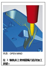 OPEN MIND推出 <font color='red'>hyperMILL</font>® MAXX Machining 高性能套件