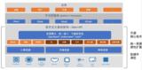 英特尔®精选开源云解决方案,加快企业的数字化建设进程