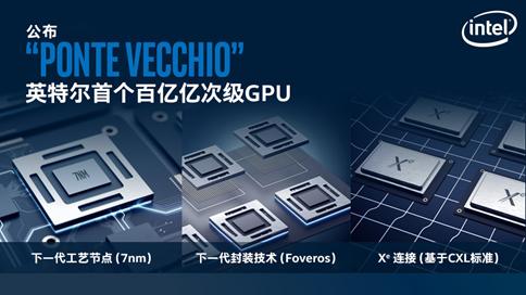 英特尔披露全新基于Xe架构GPU,为HPC和AI工作负载提供优化