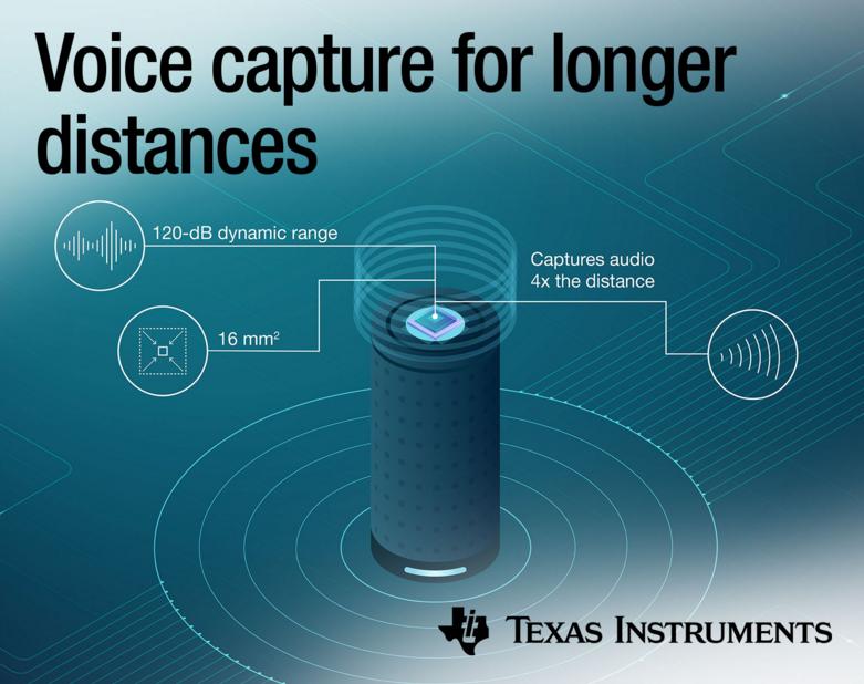 TI新型音頻模數轉換器可在嘈雜環境中實現低失真錄音