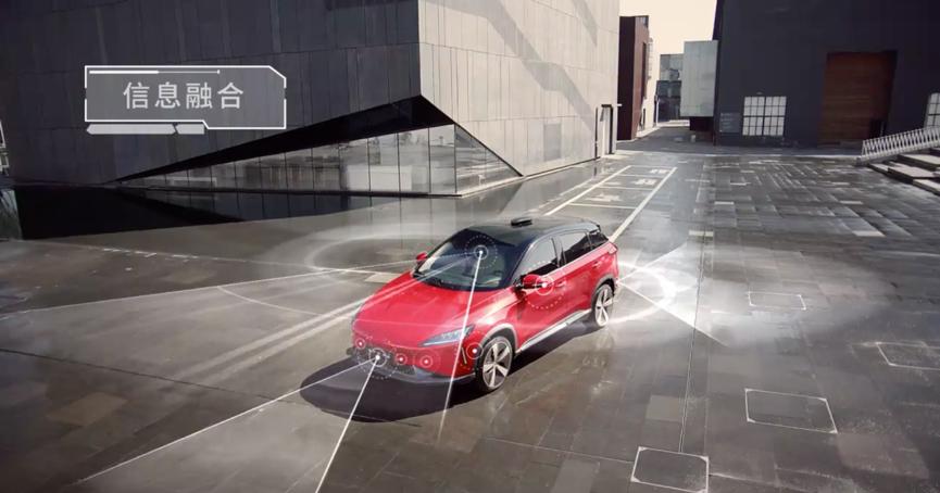 眼观六路——TI汽车环视技术发展趋势浅析