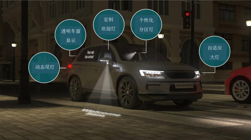 半导体技术如何改变汽车照明硬件设计线路图