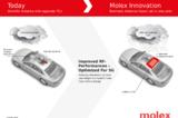 Molex天线与远程控制单元提高汽车网路连接性能