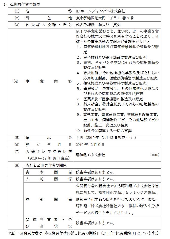 化成 昭和 電工 日立