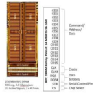 钰创科技联合莱迪斯开发用于边缘计算的AI+DRAM平台