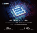 <font color='red'>高云</font>半导体的超低功耗GW1NZ-ZV器件,到底有多低
