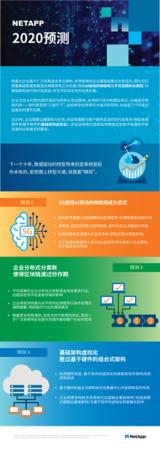 <font color='red'>NetApp</font> 2020年预测:精简性是打开技术创新的重要钥匙
