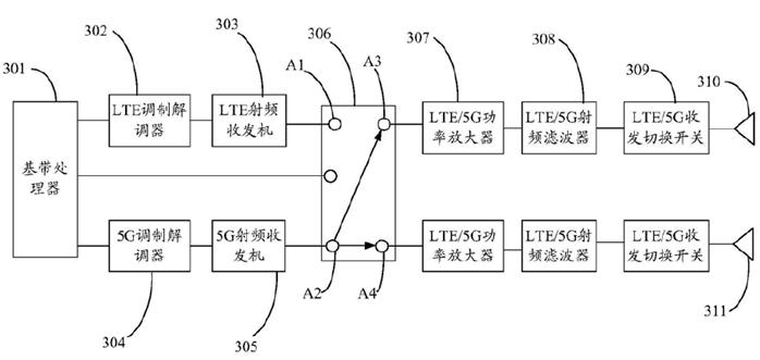 专利解密—vivo双模5G技术