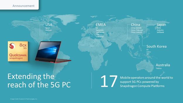 Qualcomm骁龙计算平台的5G PC成为了多家运营商的第一选