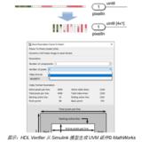 MathWorks HDL Verifier 已通过UVM支持, FPGA、ASIC验证将提速