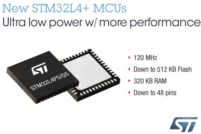 更小巧更节能,STM32L4 +微控制器问市