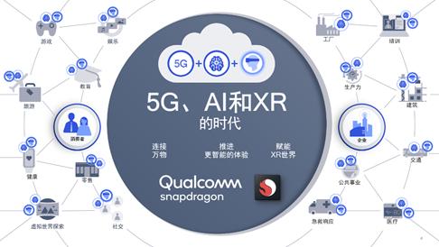 Qualcomm携手合作伙伴扩展5G赋能的XR生态