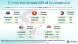 中国手机厂商海外之路被断,供应链涌向中国大陆