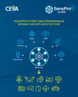 <font color='red'>CEVA</font>全新高性能传感器中枢DSP架构SensPro—助力智能感知发展