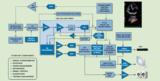 高性能<font color='red'>模拟前端</font>信号链解决方案如何助力医疗超声系统发展
