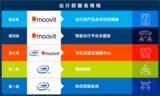 英特尔收购Moovit,意义深远