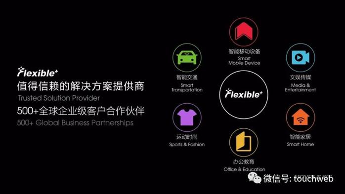 柔宇科技3亿美元F轮融资顺利完成,估值达60亿美元