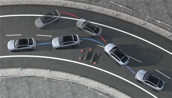 看看ESP有多重要,开车时能保你条命