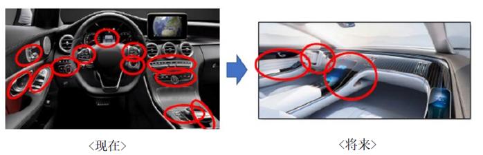 阿爾卑斯阿爾派:強化面向未來的車載用HMI技術與產品力