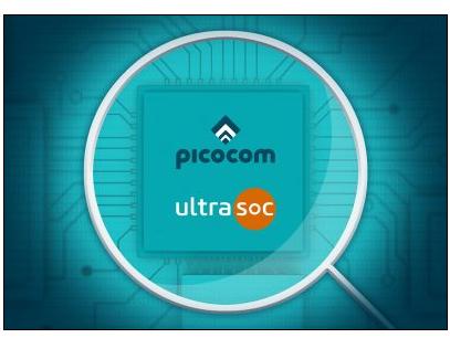 UltraSoC为比科奇5G New Radio小基站SoC提供独特优化功能