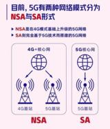 加速5G落地实施,北京<font color='red'>联通</font>启动 5G SA 网络公测