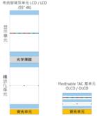 FlexEnable灵活的低成本OLCD技术推动多种技术大放异彩