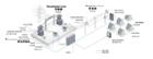 低于1GHz连接对电网资产监控、保护和控制有何优势