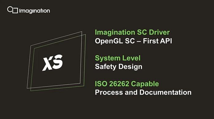 Imagination全新汽車XS圖形GPU芯片問市,工作負載性能翻倍